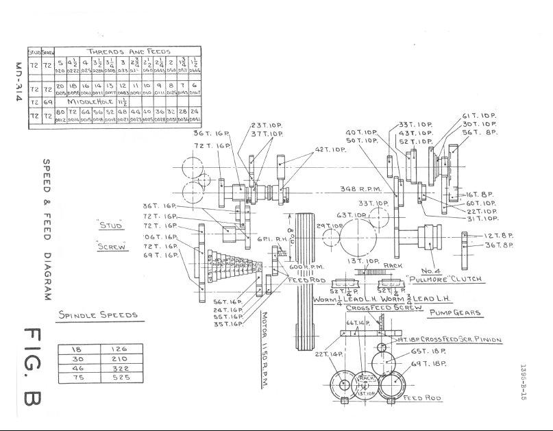 Pratt and whitney supermicrometer model b manual