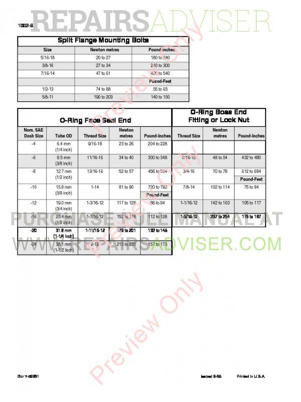 Case 430 skid steer service manual