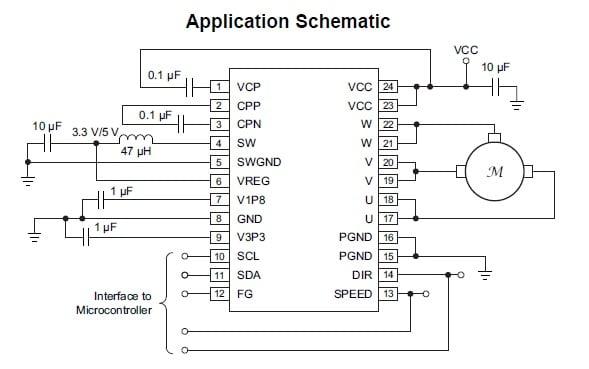 Sensorless control of bldc motor pdf