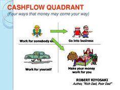 Four quadrants robert kiyosaki pdf