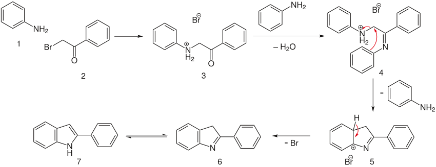 Fischer indole synthesis mechanism pdf