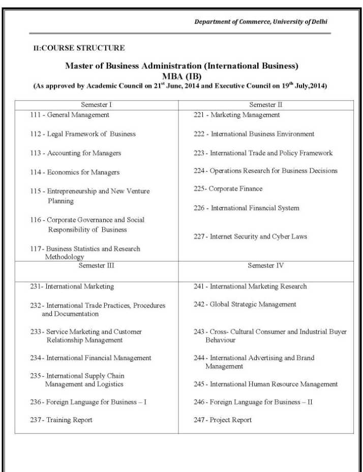 Corporate communication bharathiar university pdf