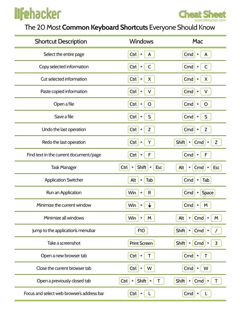 Eclipse keyboard shortcuts cheat sheet pdf