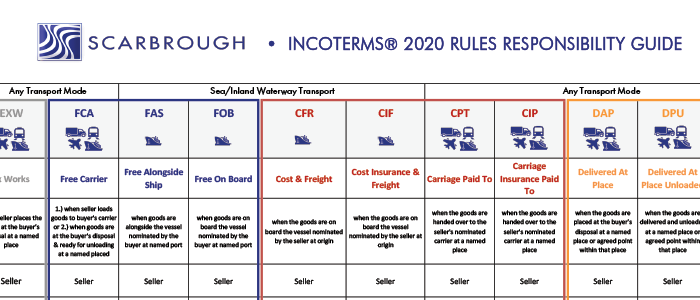 Incoterms 2013 pdf free download