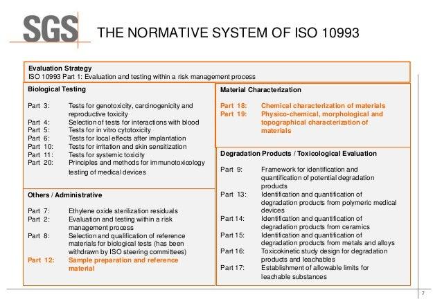 Iso 10993 part 10 pdf