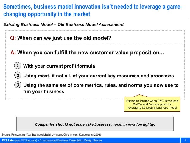 Reinventing your business model johnson pdf