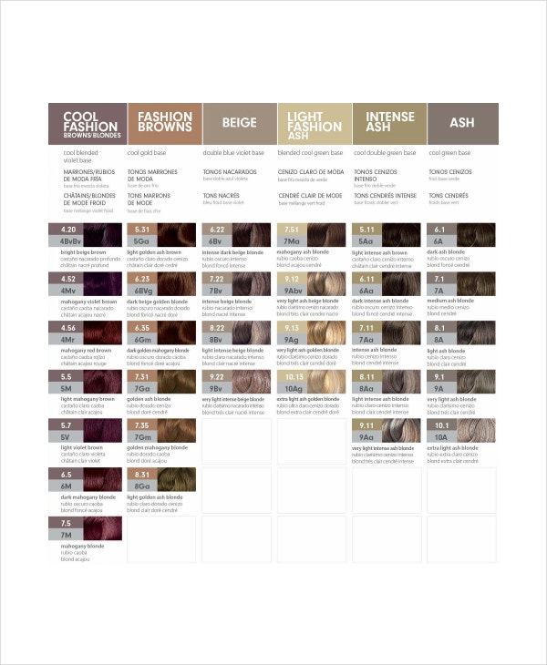 Keune hair color chart pdf