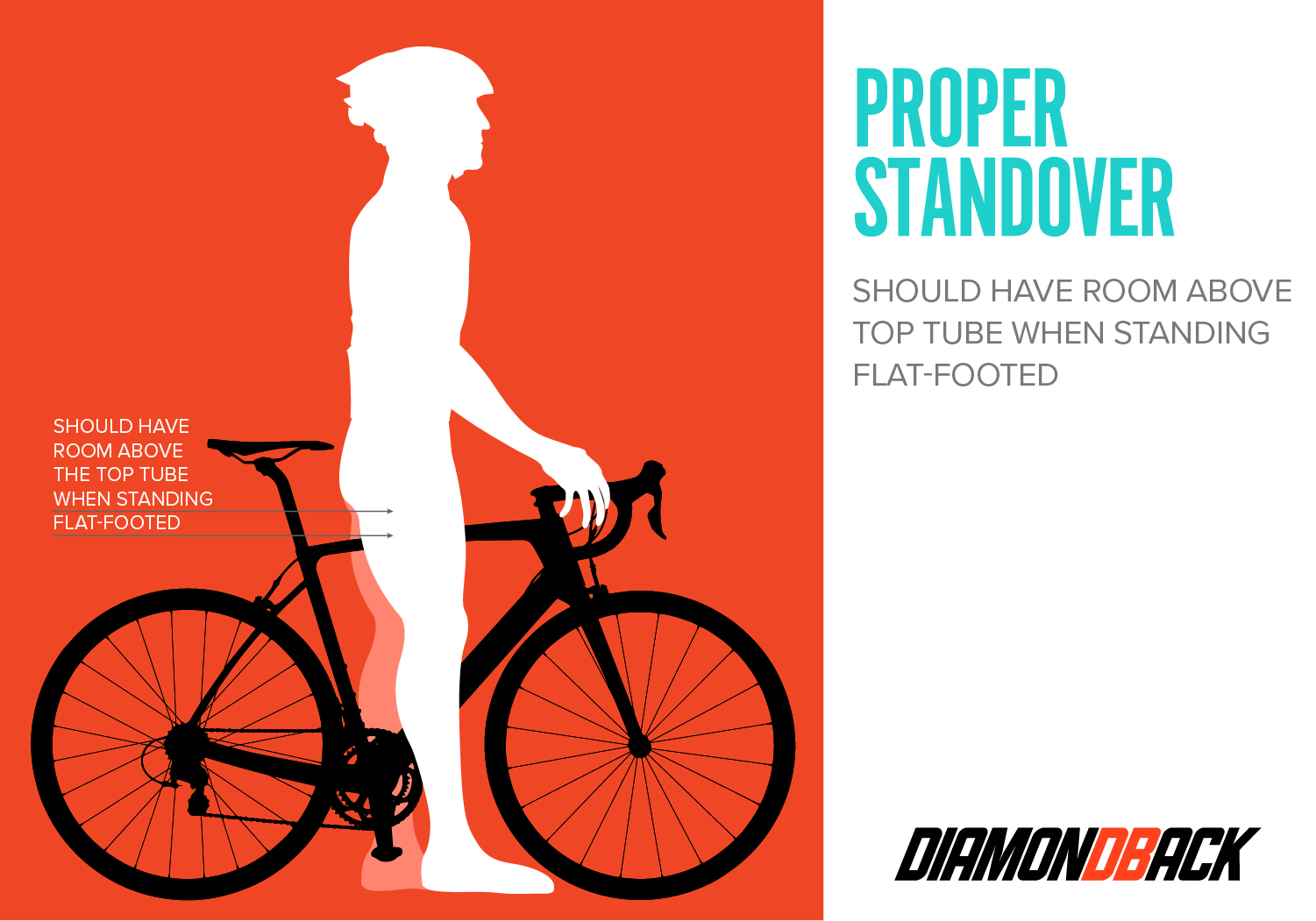 Road bike seat height guide