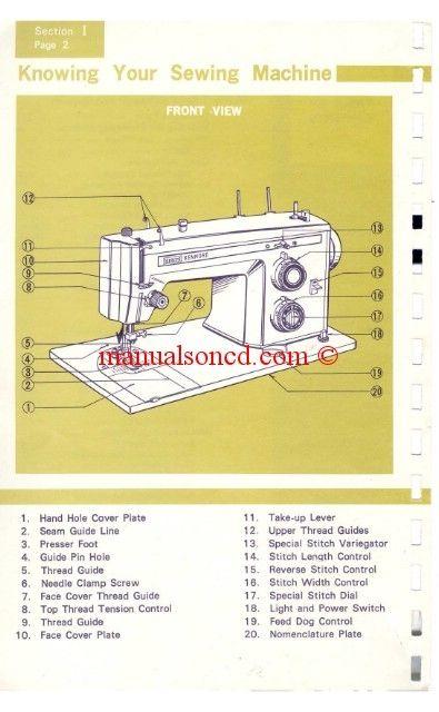 user manual hb7200d4m industrial machine