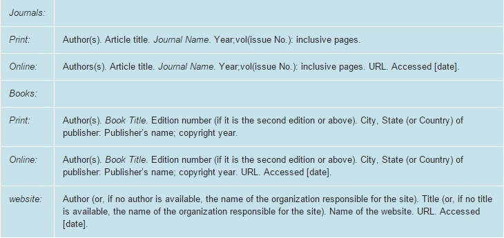 Acs style guide multiple authors