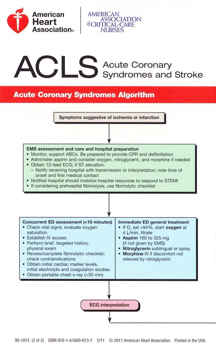 New acls guidelines 2016 pdf