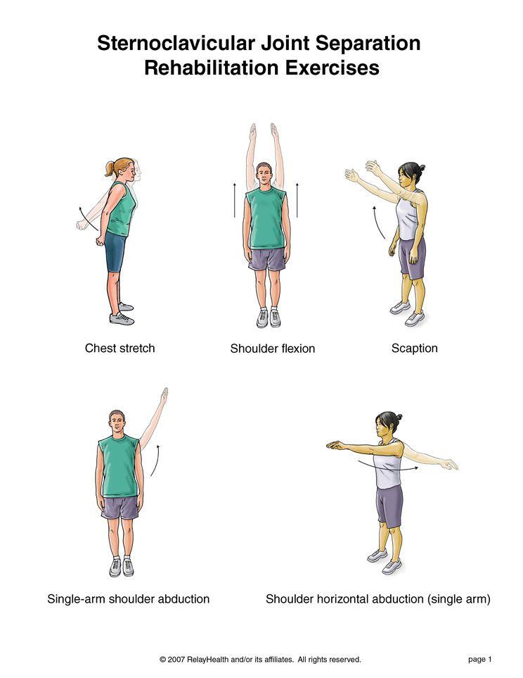 Ac joint sprain exercises pdf
