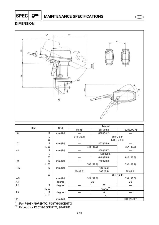 Yamaha 15 hp outboard workshop manual