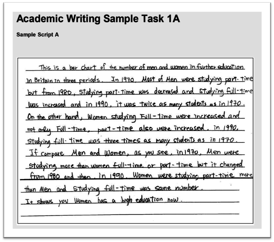 Writing task 1 ielts academic sample answers pdf