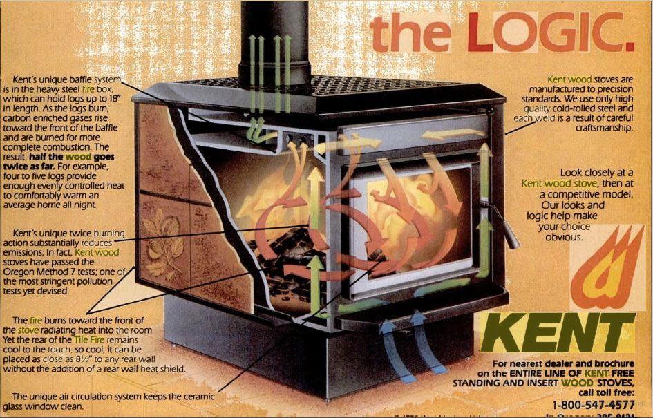 Ultimate gas log fire model 40 manual