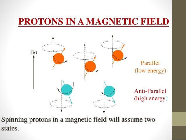 Basics of mri physics pdf