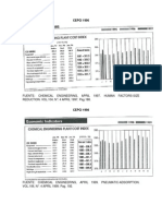 Chemical engineering plant cost index 2017 pdf