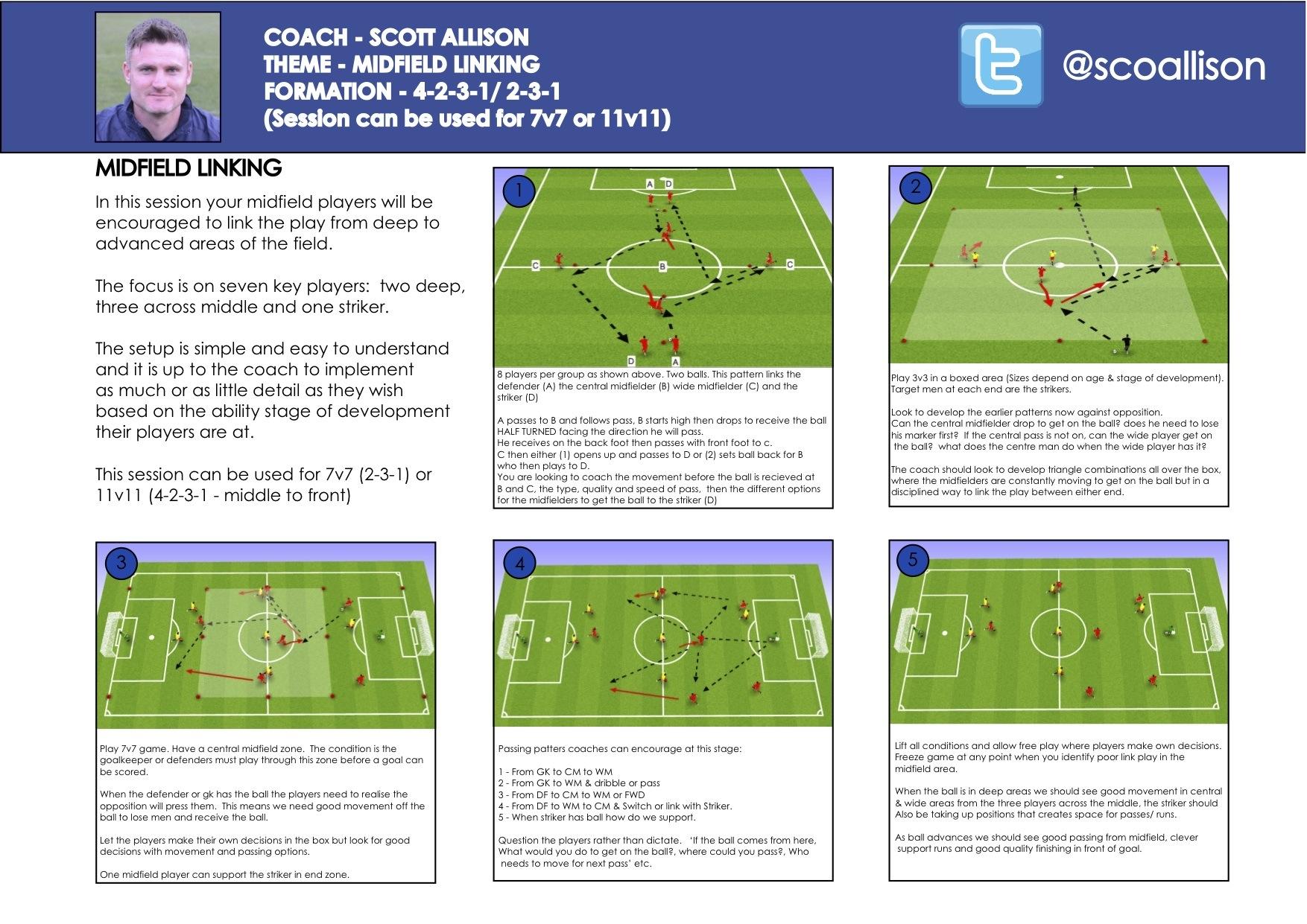 4 2 3 1 formation pdf