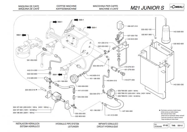 La cimbali m31 bistro manual pdf