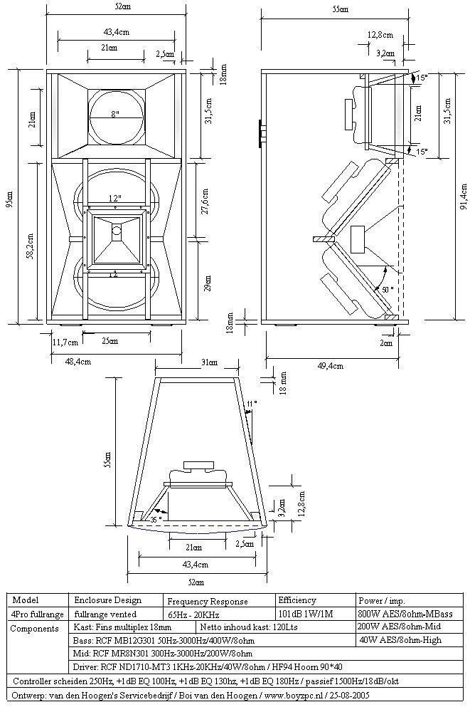 Line array box design pdf