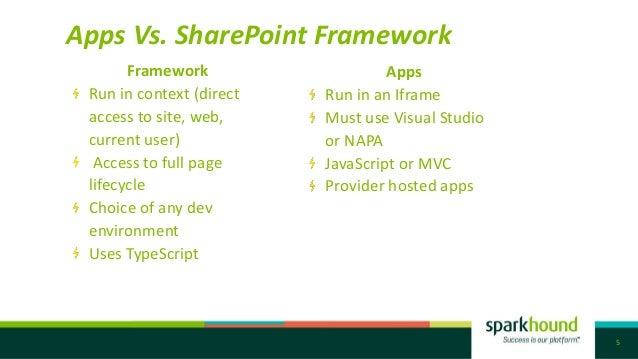 Sharepoint development with the sharepoint framework pdf