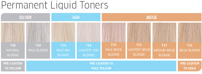 wella t18 toner instructions