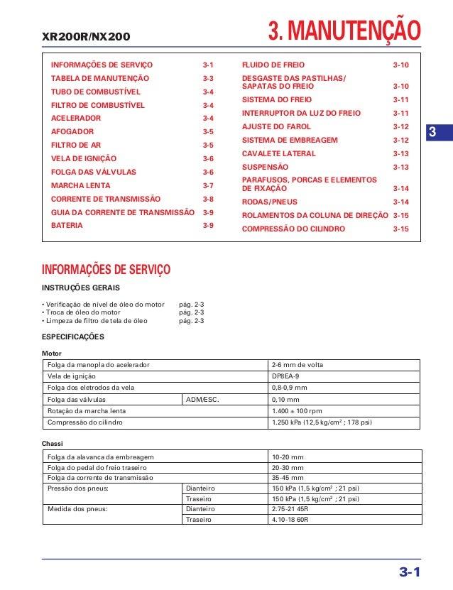 Wisc iii manual completo da